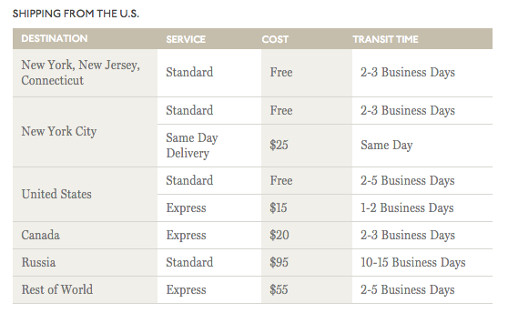 Shipping_times_and_costs_-_US.png