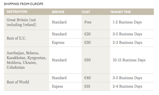 Shipping_times_and_costs_-_Europe.png